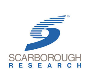 Scarborough market research Eagle Eye Marketing Wilmington NC